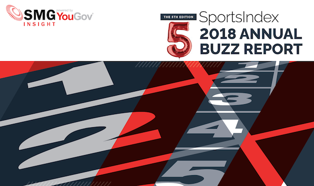 SportsIndex 2018 Annual Buzz Report