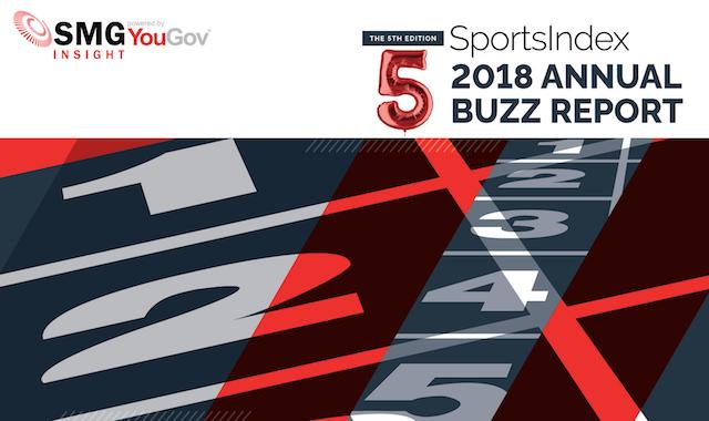 SportsIndex 2018 Annual Buzz Report