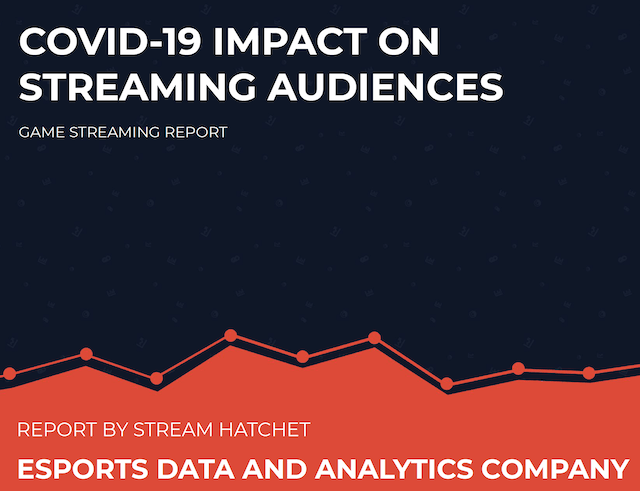 COVID-19 impact on video game streaming audiences report