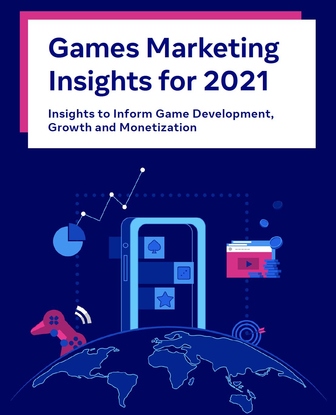 Gaming marketing insights report